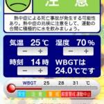 熱中症予報計5