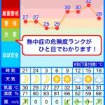 熱中症予報計1