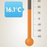 温湿度計 (気圧計,不快指数)1