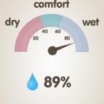 温湿度計 (気圧計,不快指数)2