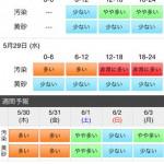 大気汚染予報(PM2.5と黄砂の予測)1